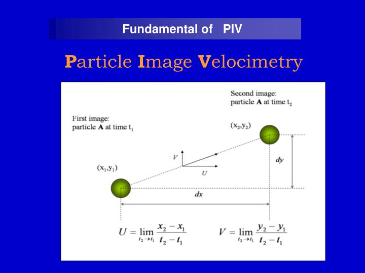 Fundamental of   PIV
