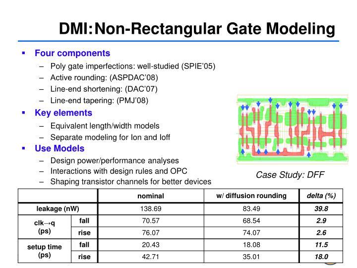 DMI:Non-Rectangular Gate Modeling