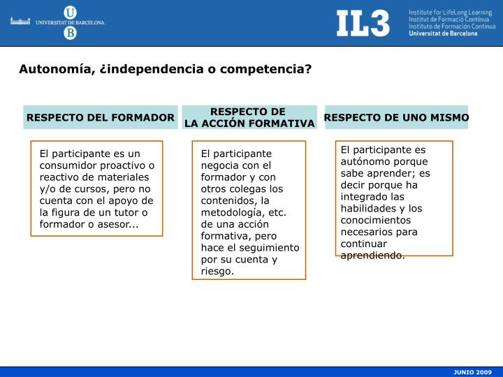 Autonomía, ¿independencia o competencia?