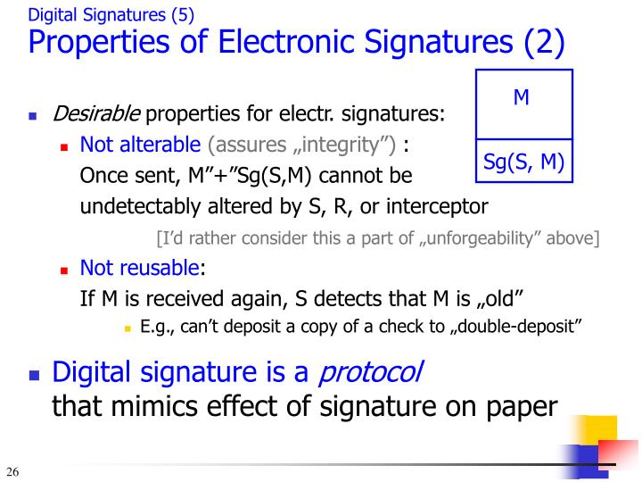 Digital Signatures (5)