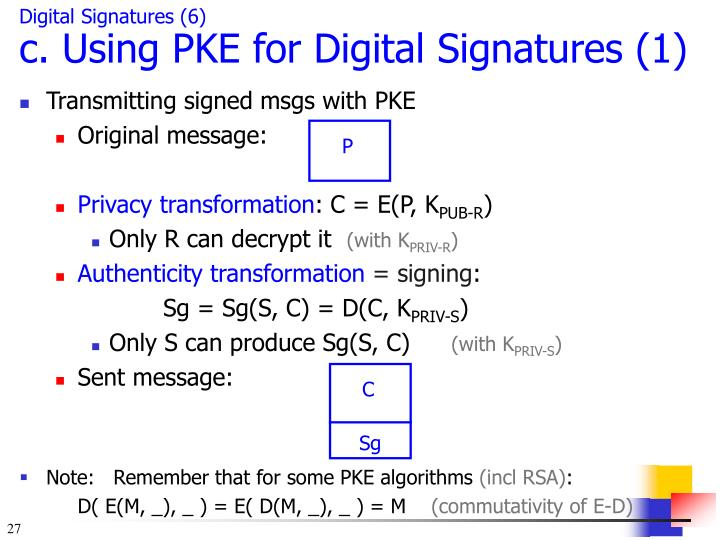 Digital Signatures (6)