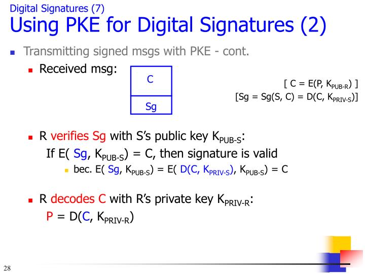 Digital Signatures (7)