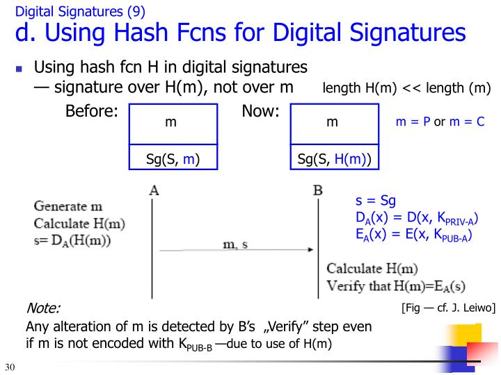 Digital Signatures (9)