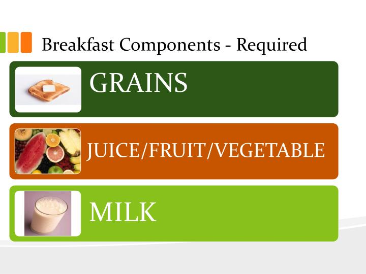 Breakfast Components - Required
