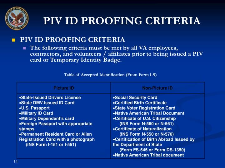 PIV ID PROOFING CRITERIA