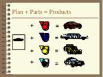 plan parts products