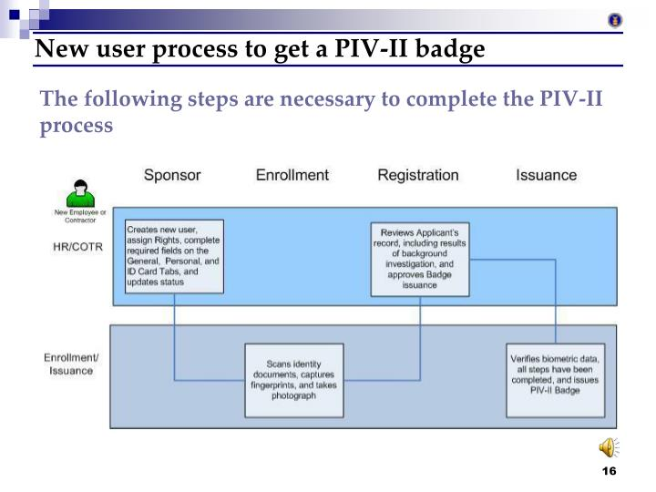 New user process to get a PIV-II badge