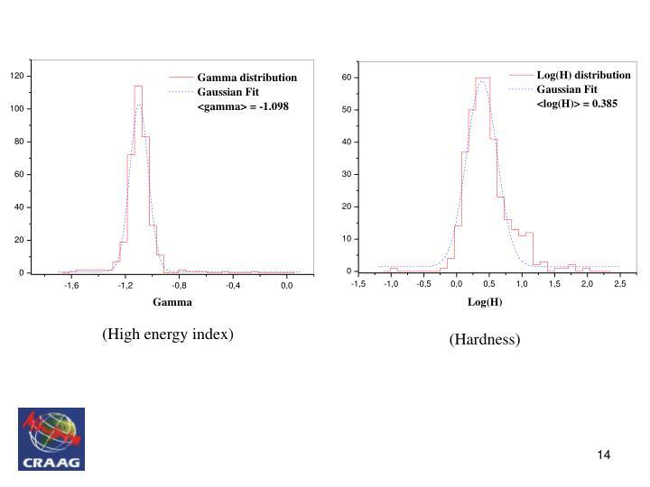 (High energy index)