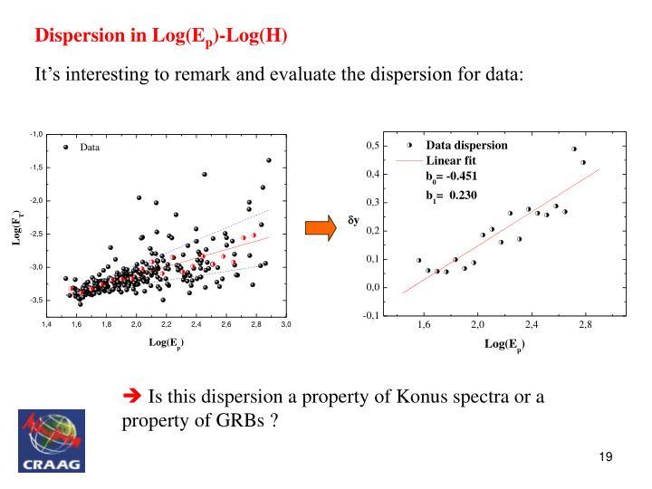 Dispersion in Log(E