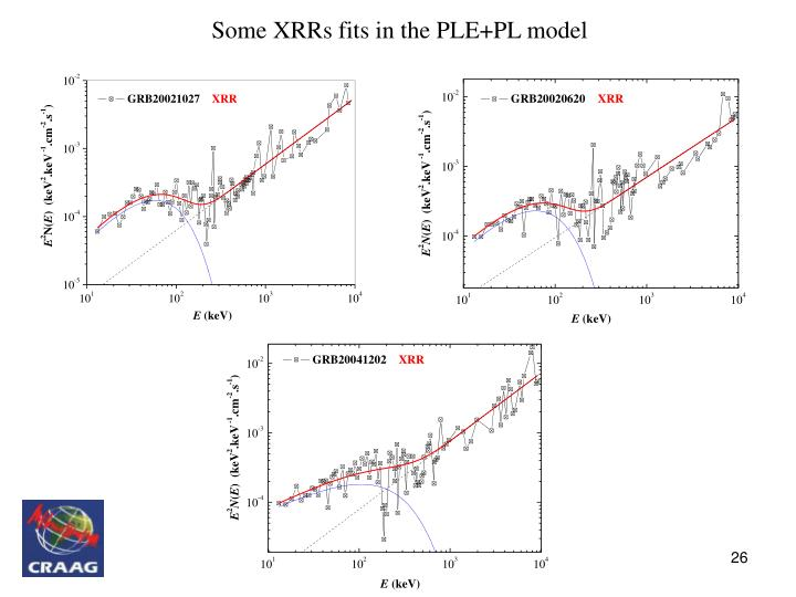 Some XRRs fits in the PLE+PL model