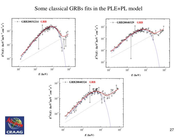 Some classical GRBs fits in the PLE+PL model