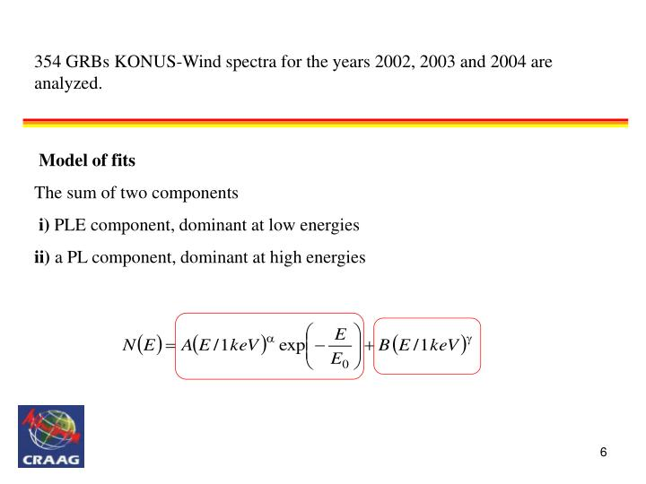 354 GRBs KONUS-Wind spectra for the years 2002, 2003 and 2004 are analyzed.