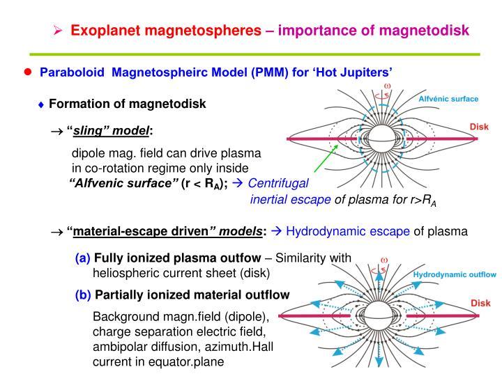 Exoplanet magnetospheres