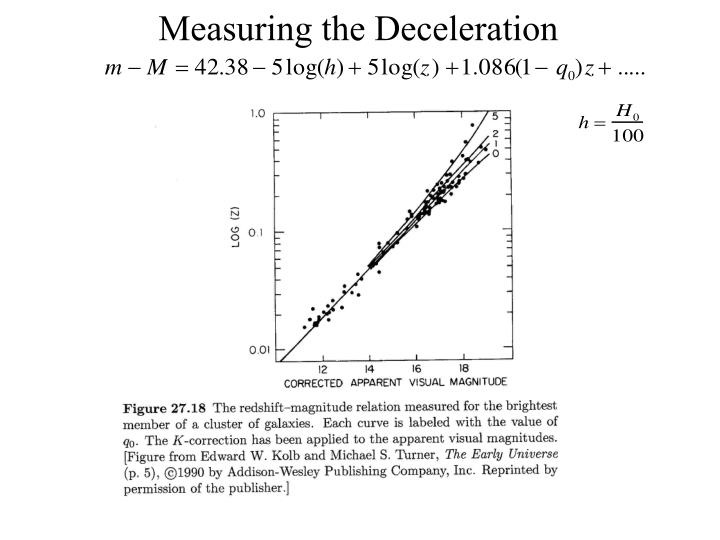 Measuring the Deceleration