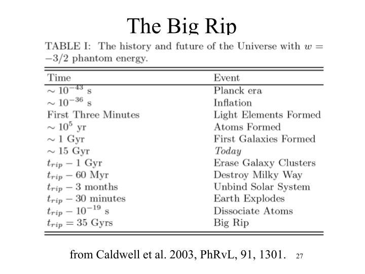 The Big Rip