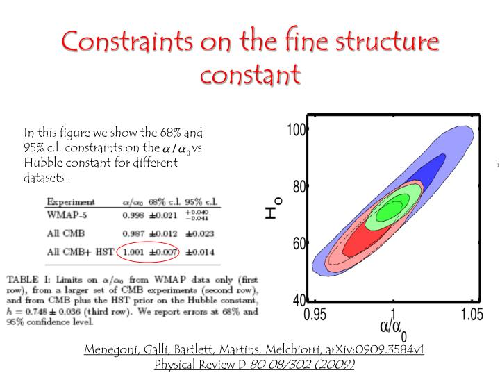 In this figure we show the 68% and 95% c.l. constraints on the          vs Hubble constant for different datasets .