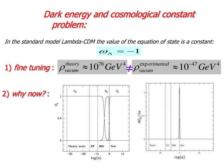 Dark energy and cosmological constant problem: