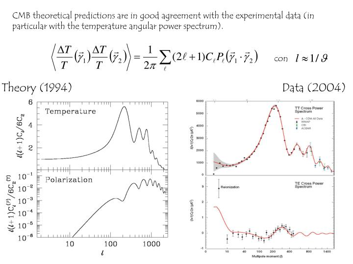 CMB theoretical predictions are in good agreement with the experimental data (in particular with the temperature angular power spectrum).