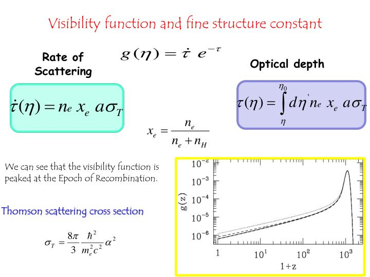 Visibility function and fine structure constant
