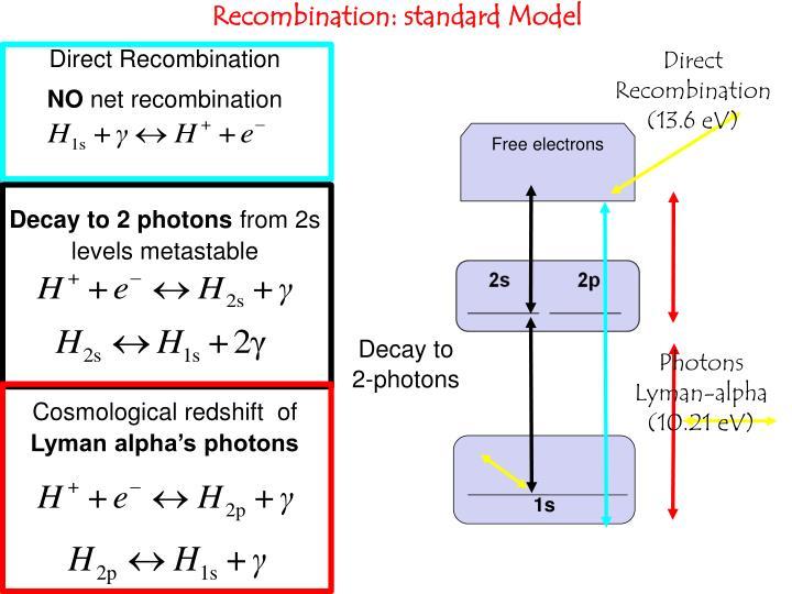 Recombination: standard Model