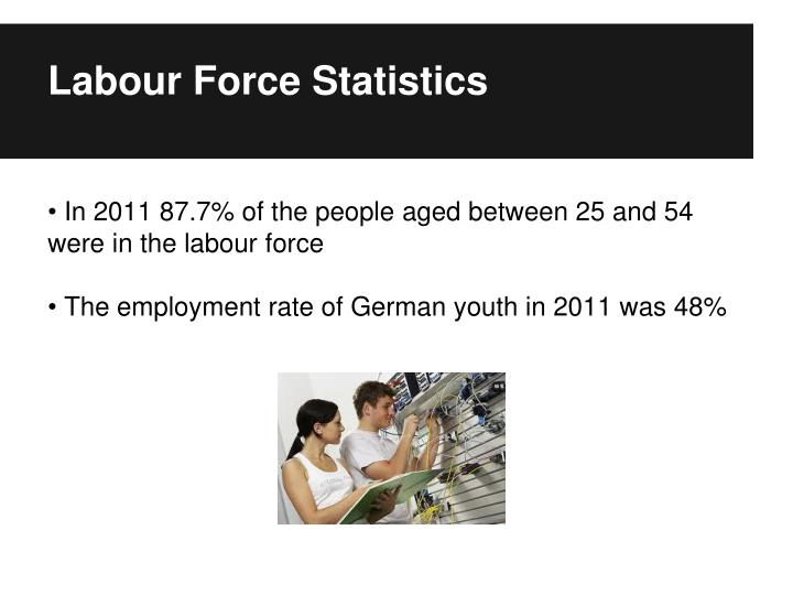 Labour Force Statistics