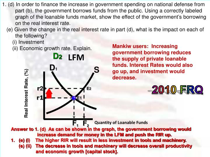 1. (d) In order to finance the increase in government spending on national defense from