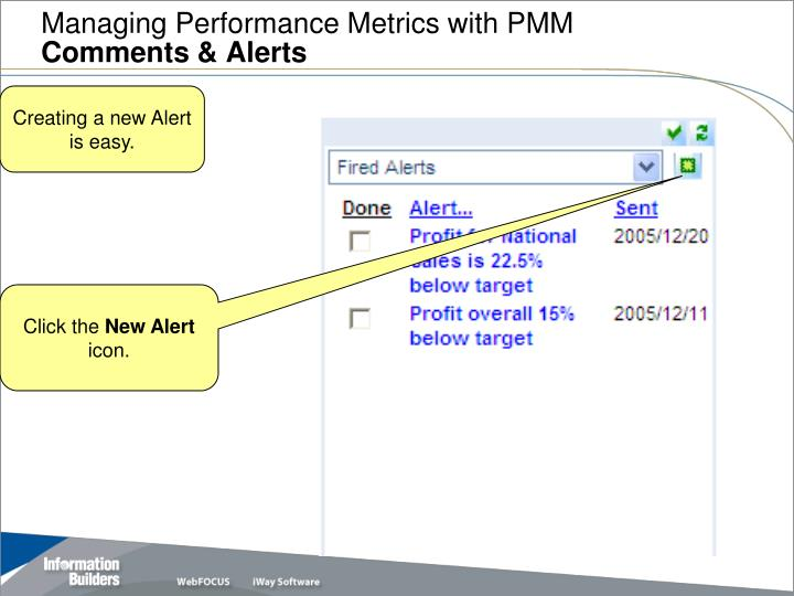 Managing Performance Metrics with PMM
