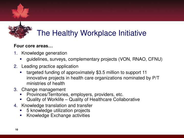 The Healthy Workplace Initiative