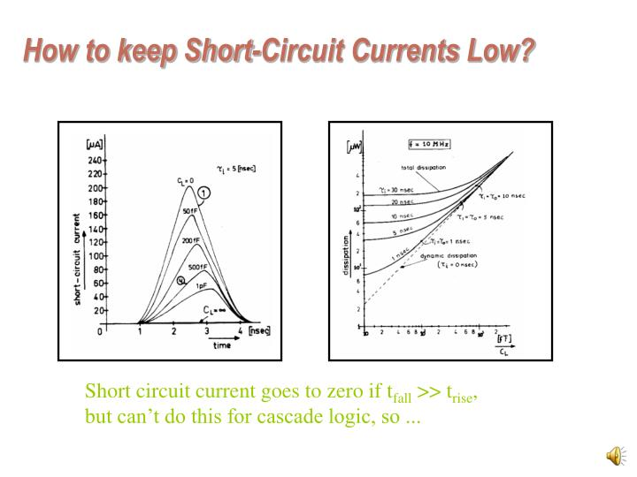 How to keep Short-Circuit Currents Low?