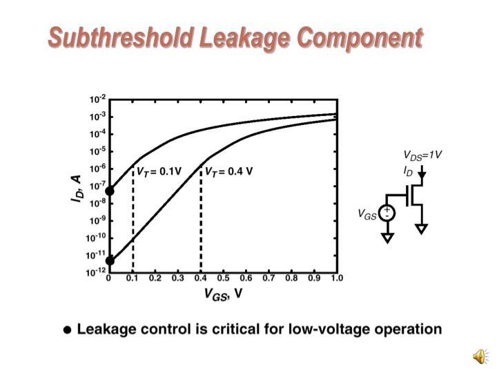 Subthreshold Leakage Component