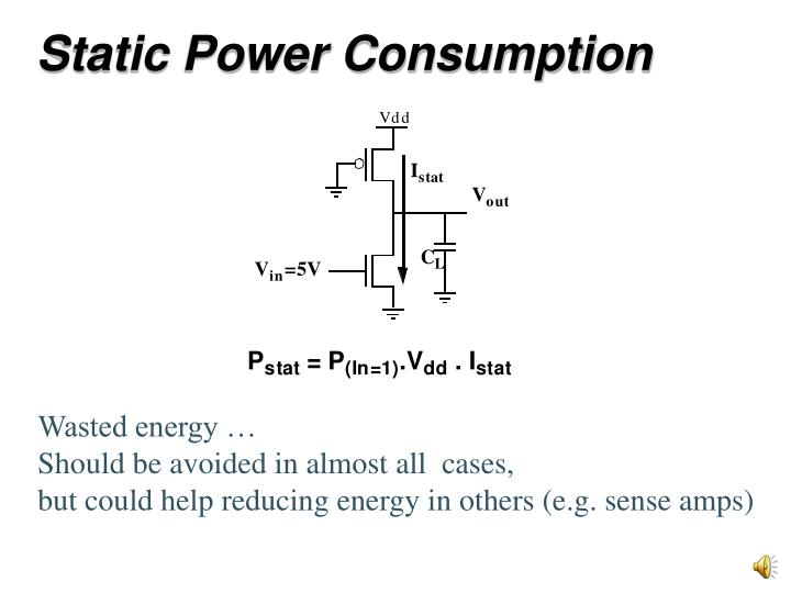 Static Power Consumption