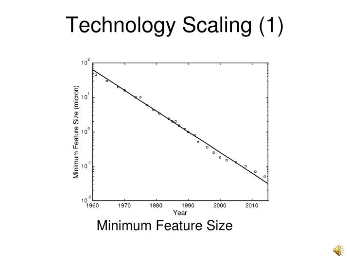Technology Scaling (1)