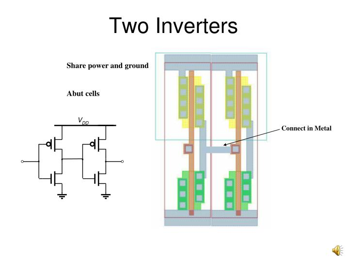 Two Inverters