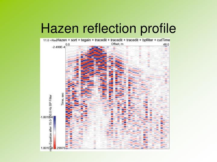 Hazen reflection profile
