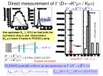 direct measurement of g d k mn k mn