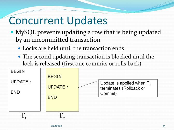 Concurrent Updates