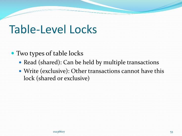 Table-Level Locks