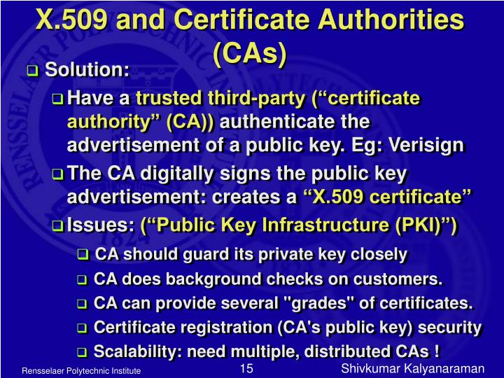 X.509 and Certificate Authorities (CAs)
