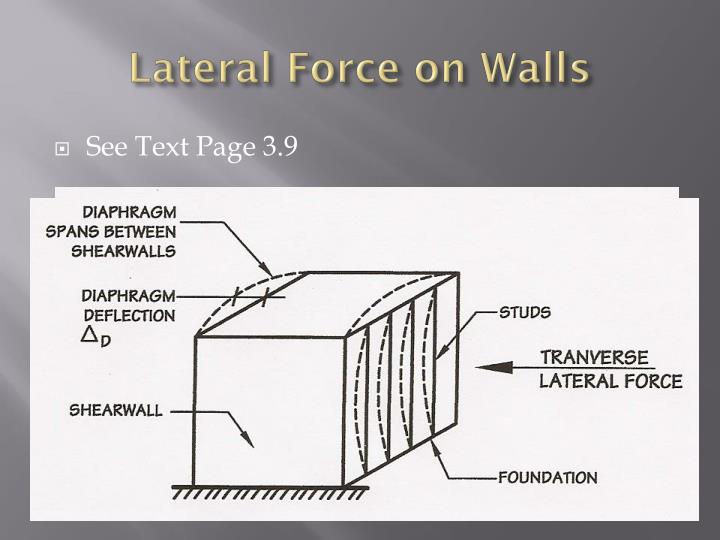 Lateral Force on Walls