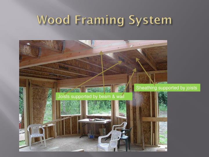 Wood Framing System