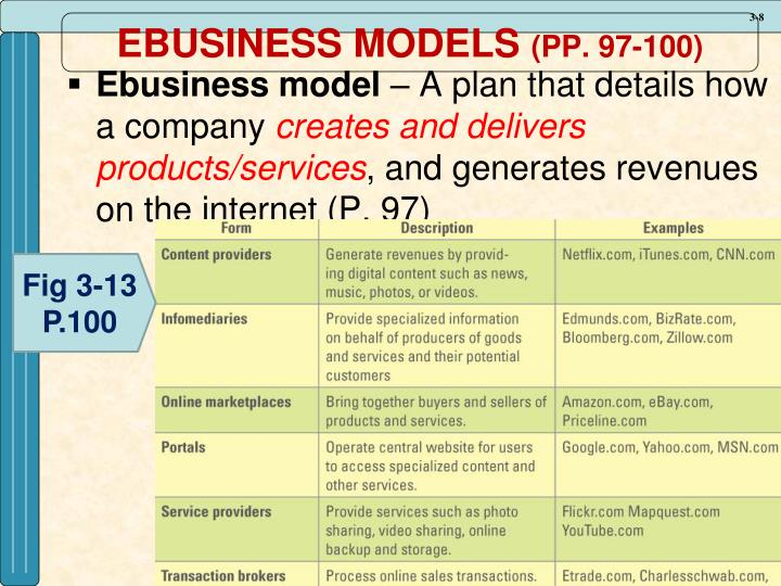EBUSINESS MODELS