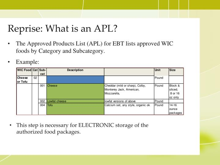 Reprise what is an apl