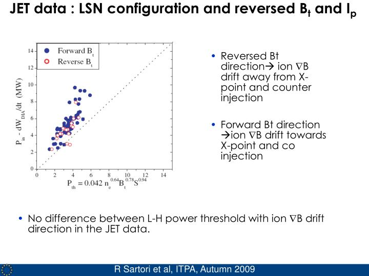 JET data : LSN configuration and reversed B