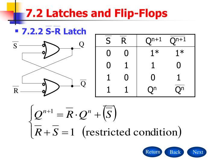 7.2.2 S-R Latch
