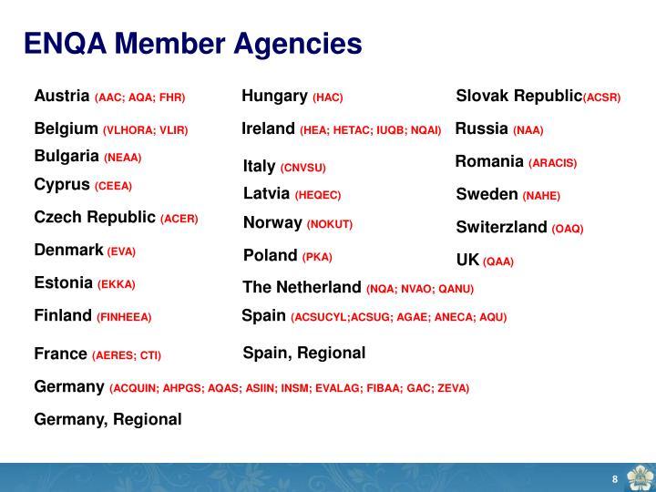 ENQA Member Agencies