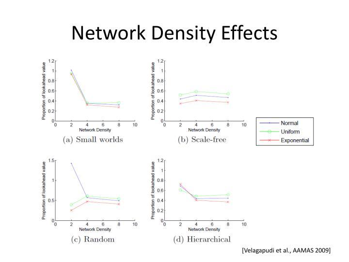Network Density Effects