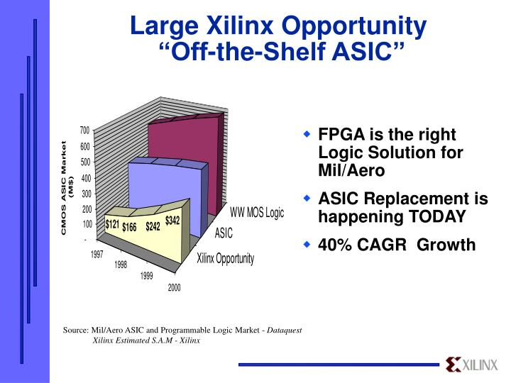 Large Xilinx Opportunity