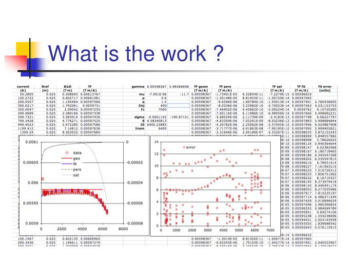 What is the work ?