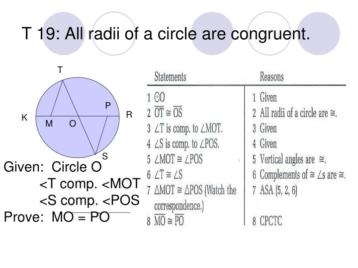 T 19: All radii of a circle are congruent.