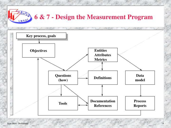 Key process, goals